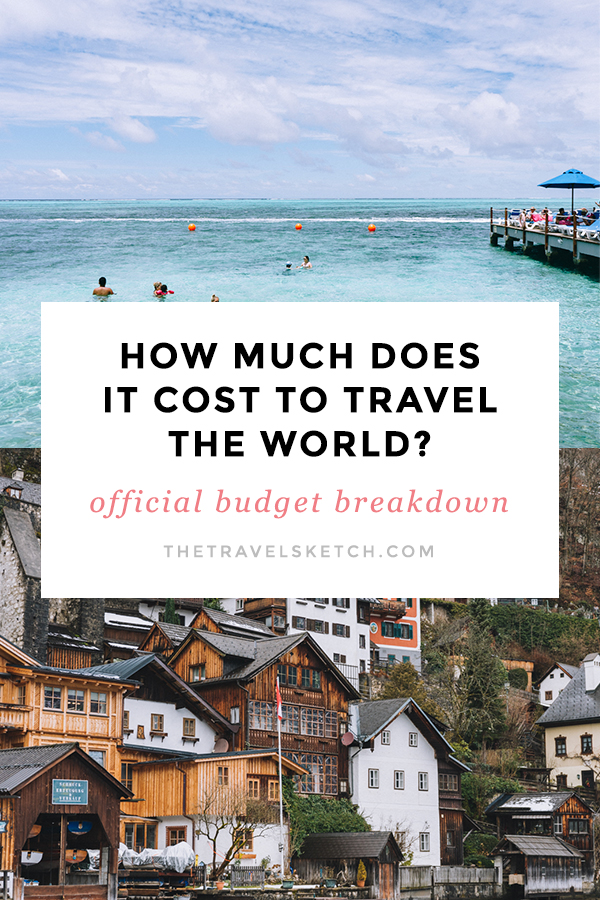 Learn how one couple traveled to 27 countries for a year for just $40,000, as well as how to plan your own trip of a lifetime!
